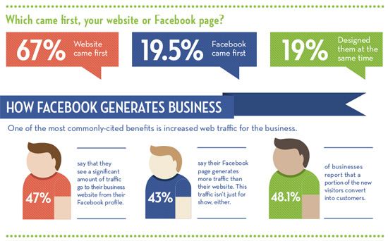facebook_stats