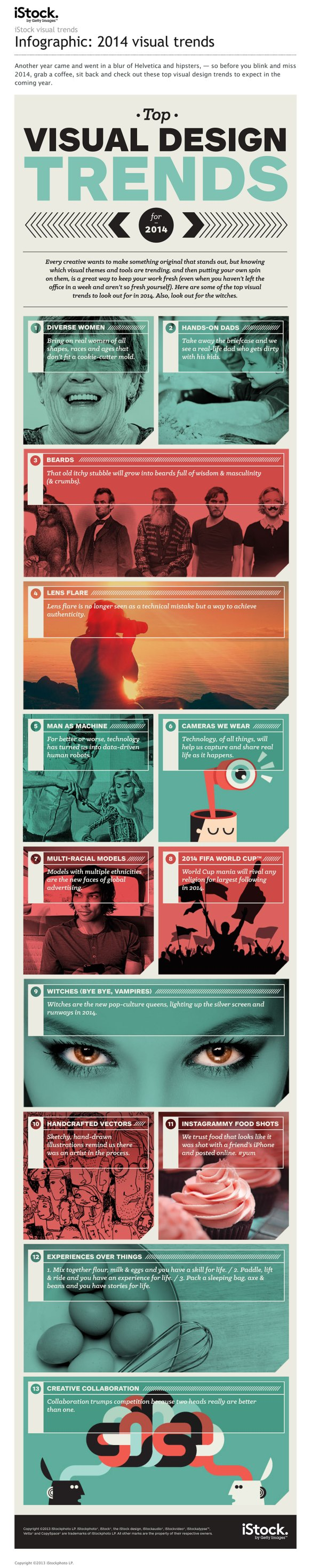 Graphic Design trends for 2014