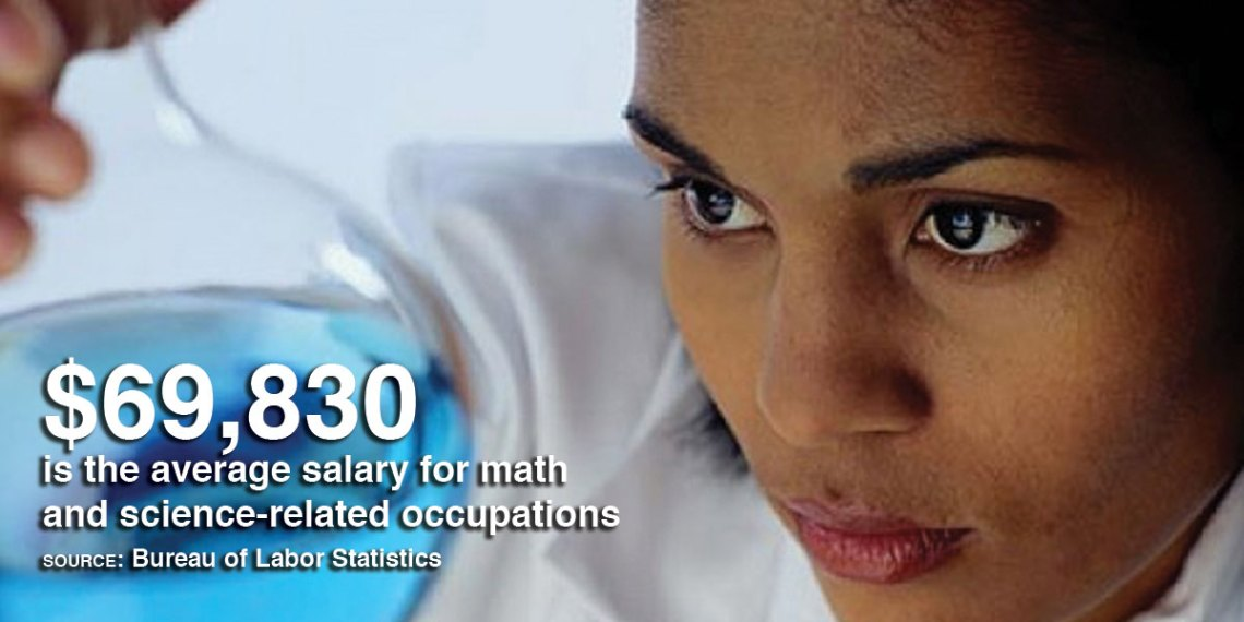 $69,830 is the average salary for math and science-related occupations (source: BLS)