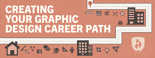 Creating your graphic career path, from Rasmussen college